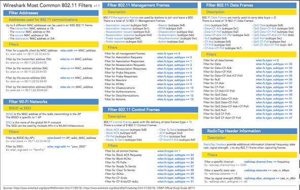 raspberry pi commands cheat sheet pdf